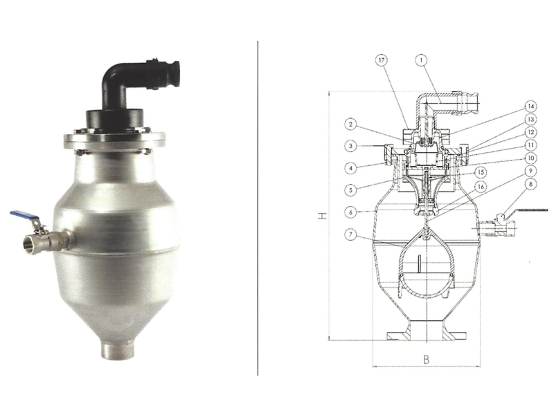 Automatic Air Vac Release Valves